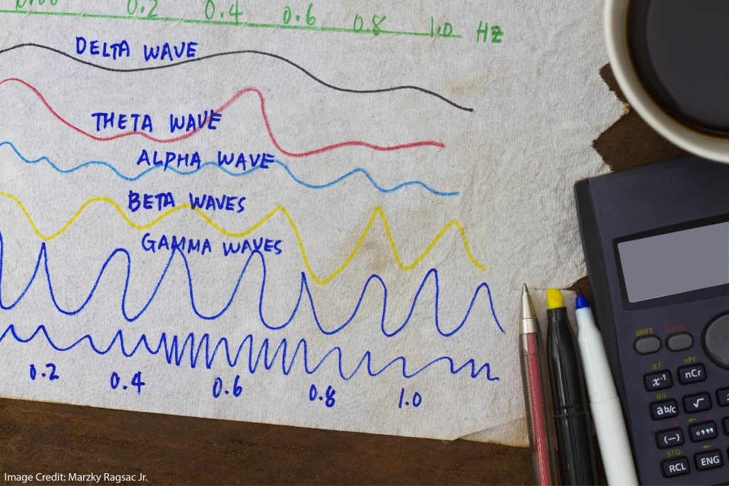 Brain wave frequency